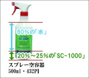 sc1000